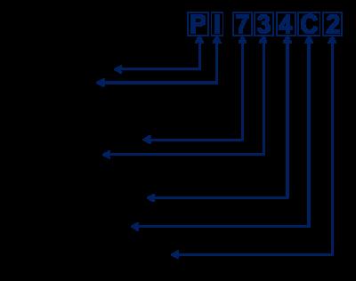 Расшифровка обозначения генератора P7