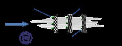 Фильтрация топлива Флитгард